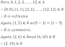 class 12 math Relations and functions NCERT Solution64 Exercise 1.1